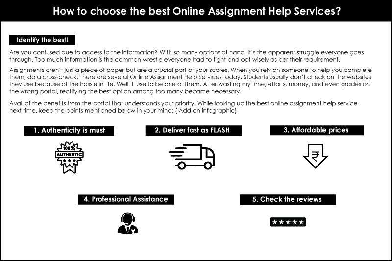best online assignment help services